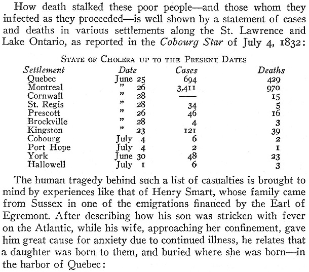Cholera Statistics in 1832, in Upper and Lower Canada