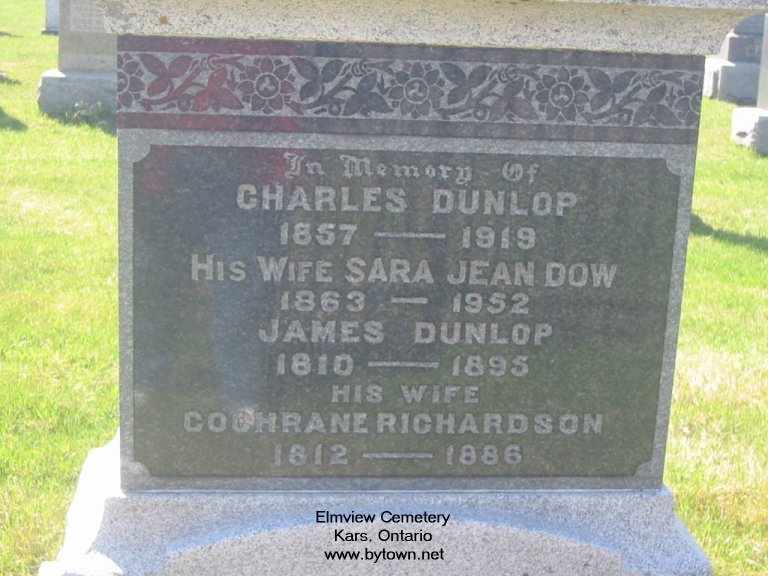 James Dunlop, 1810-1895