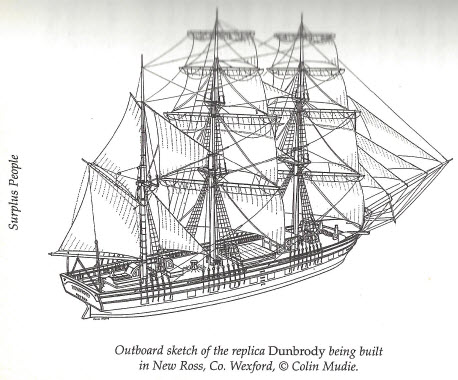 famine ship Dunbrody, built in county Wexford, Ireland