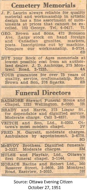Funeral Directors in Ottawa and area in 1951