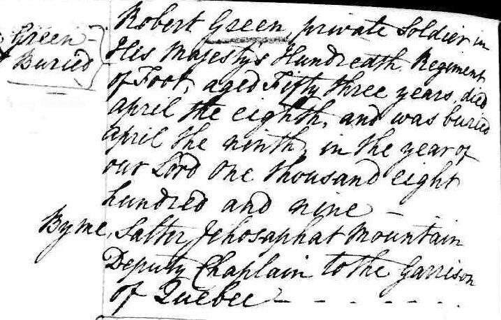 Death of Robert Green in 1809