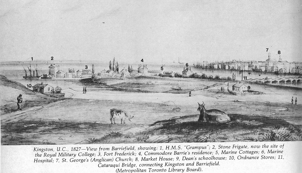 Kingston, Ontario, picture from 1827