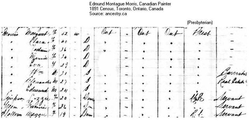 Edmund Morris and family in the 1891 census for Toronto, Ontario, Canada