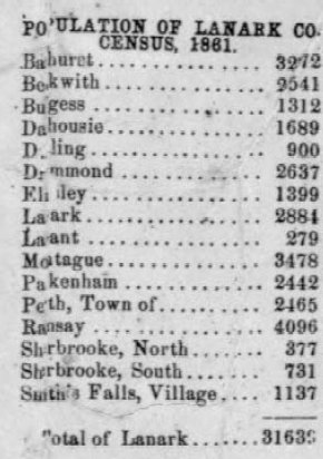 Population of Lanark County in 1861
