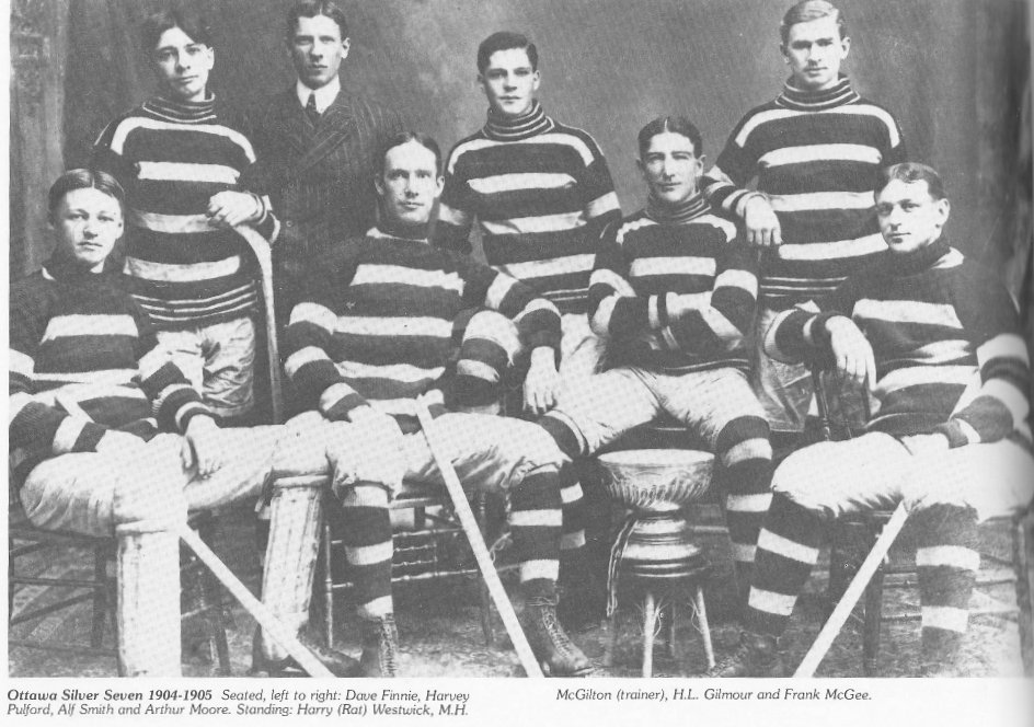 1904-05 Ottawa Silver Seven Team