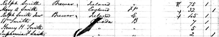 Ralph Smith, 1851 Census for Peterborough, Ontario, Canada
