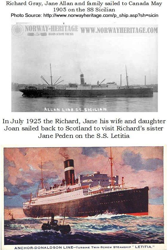 S.S. Sicilian, Scotland to Canada in 1905