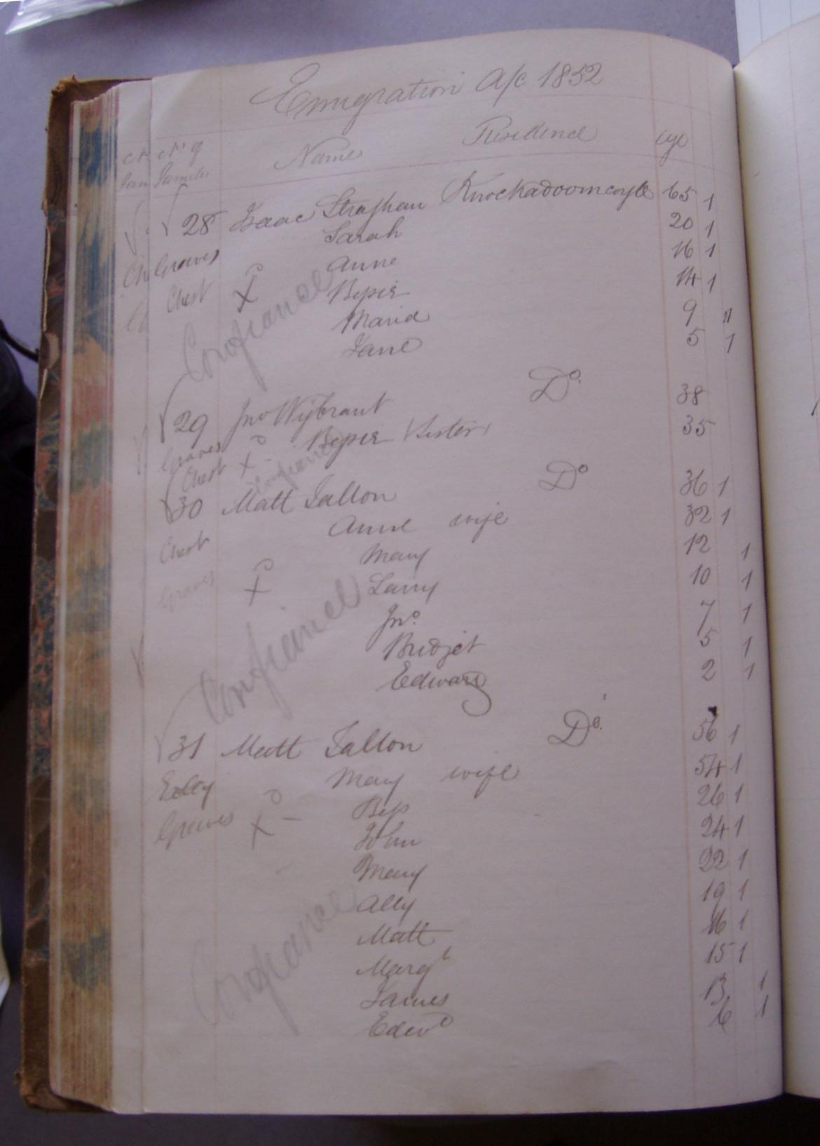 Matthew Tallon listed in 1852 emigration book - Ireland to Canada (Ottawa)